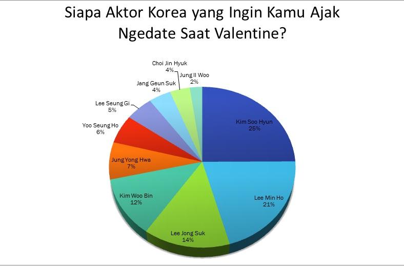 Voting valentine